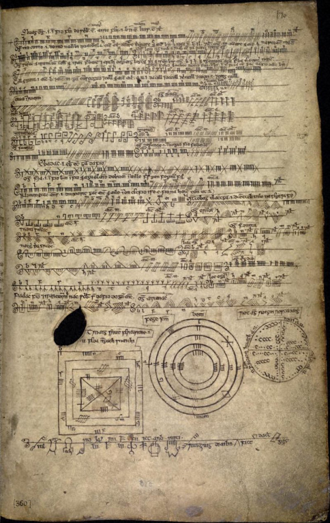 Ogham Alphabet: fol. 170r of the Book of Ballymote (1390), the Auraicept na n-Éces explaining the Ogham script.